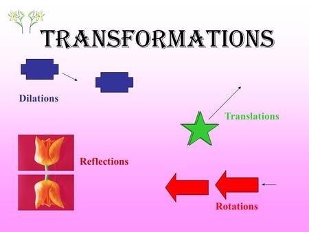 Transformations Dilations Translations Reflections Rotations.