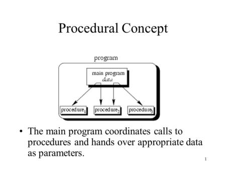 1 Procedural Concept The main program coordinates calls to procedures and hands over appropriate data as parameters.