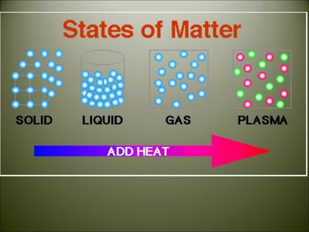 What are the three common states of matter? Solid, plasma, liquid Liquid, Gas, Plasma Solid, Liquid, Gas None of the above.