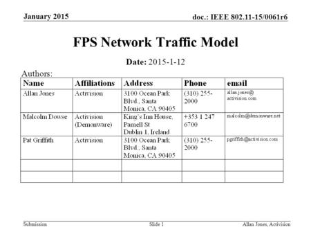 Submission doc.: IEEE 802.11-15/0061r6 January 2015 Allan Jones, ActivisionSlide 1 FPS Network Traffic Model Date: 2015-1-12 Authors: