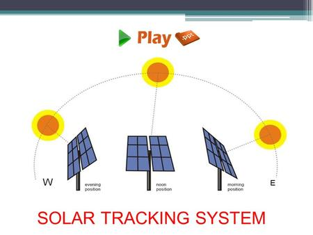 SOLAR TRACKING SYSTEM. INTRODUCTION A solar tracker is a device that orients a payload toward the sun. Payloads can be photovoltaic panels, reflectors,