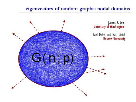 Eigenvectors of random graphs: nodal domains James R. Lee University of Washington Yael Dekel and Nati Linial Hebrew University TexPoint fonts used in.