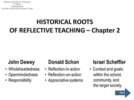 HISTORICAL ROOTS OF REFLECTIVE TEACHING – Chapter 2 John Dewey Wholeheartedness Openmindedness Responsibility Donald Schon Reflection-in-action Reflection-on-action.