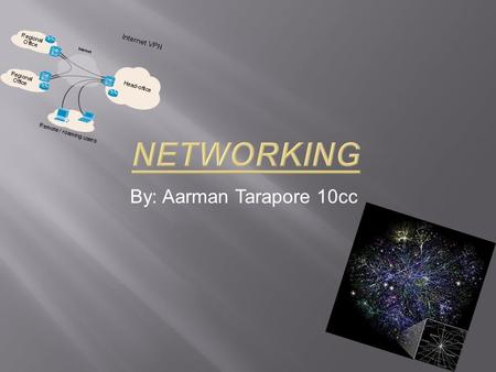By: Aarman Tarapore 10cc.  a network is a series of points or nodes interconnected by communication paths. Networks can interconnect with other networks.