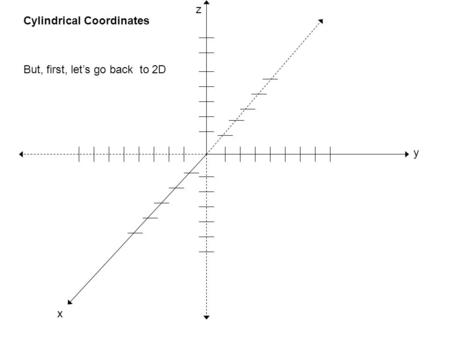 Z x y Cylindrical Coordinates But, first, let's go back to 2D.