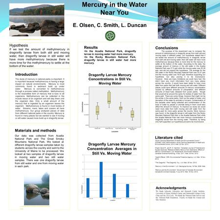 Introduction The study of mercury in national parks is important. It is important because methylmercury is having a large impact on natural environments.