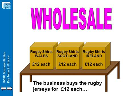 GCSE Business StudiesKey Terms in Finance Rugby Shirts WALES £12 each Rugby Shirts SCOTLAND £12 each Rugby Shirts IRELAND £12 each The business buys the.