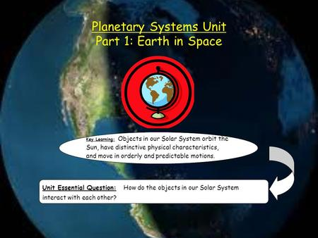 Unit Essential Question: How do the objects in our Solar System interact with each other? Key Learning: Objects in our Solar System orbit the Sun, have.