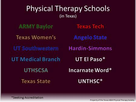 Physical Therapy Schools (in Texas) Property of the Texas A&M Physical Therapy Society *Seeking Accreditation.