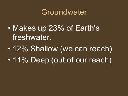 Groundwater Makes up 23% of Earth's freshwater. 12% Shallow (we can reach) 11% Deep (out of our reach)