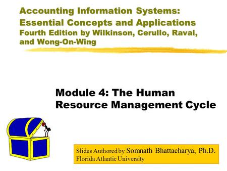 Module 4: The Human Resource Management Cycle