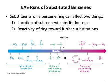 EAS Rxns of Substituted Benzenes Substituents on a benzene ring can affect two things: 1)Location of subsequent substitution rxns 2)Reactivity of ring.