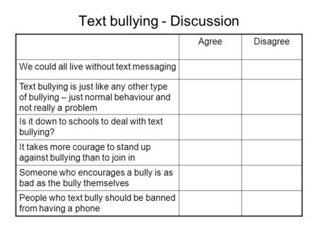 Text bullying - Discussion AgreeDisagree We could all live without text messaging Text bullying is just like any other type of bullying – just normal behaviour.