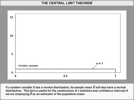 1 THE CENTRAL LIMIT THEOREM If a random variable X has a normal distribution, its sample mean X will also have a normal distribution. This fact is useful.