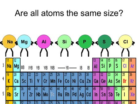 Are all atoms the same size? NaMgAlSiPSCl. So then... NaMgAlSiPSCl.