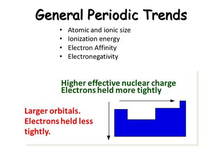 Periodic Table Trends Electron Affinity Electron Affinity And