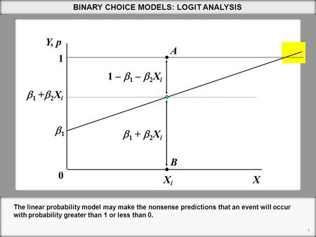 BINARY CHOICE MODELS: LOGIT ANALYSIS