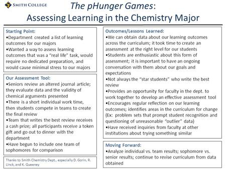 The pHunger Games: Assessing Learning in the Chemistry Major Our Assessment Tool: Seniors review an altered journal article; they evaluate data and the.