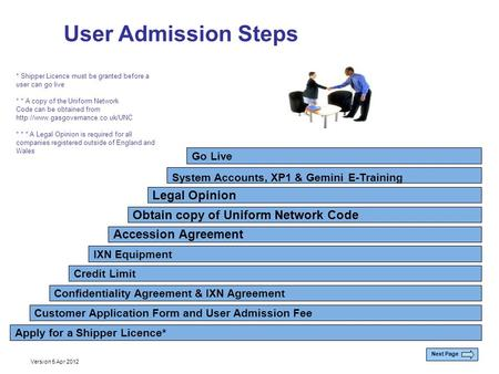 User Admission Steps Legal Opinion Obtain copy of Uniform Network Code