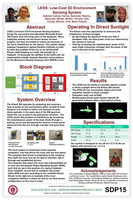 LESS: Low-Cost 3D Environment Sensing System Gabriela Calinao Correa, Alexander Maerko, Alexander Montes McNeil, Timothy Tufts Faculty Advisor: Prof. Mario.