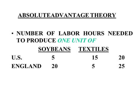 ABSOLUTEADVANTAGE THEORY NUMBER OF LABOR HOURS NEEDED TO PRODUCE ONE UNIT OF SOYBEANSTEXTILES U.S.51520 ENGLAND20525.