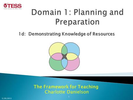 The Framework for Teaching Charlotte Danielson 1d: Demonstrating Knowledge of Resources 1 5/29/2013.