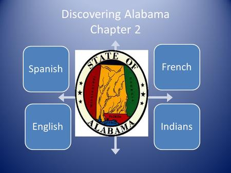 Discovering Alabama Chapter 2 SpanishFrenchEnglishIndians.