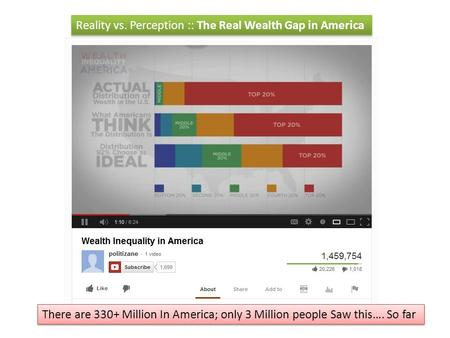Reality vs. Perception :: The Real Wealth Gap in America There are 330+ Million In America; only 3 Million people Saw this…. So far.
