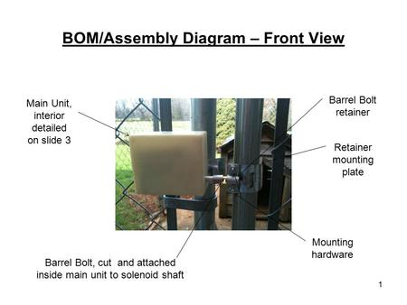 1 BOM/Assembly Diagram – Front View Main Unit, interior detailed on slide 3 Barrel Bolt retainer Retainer mounting plate Mounting hardware Barrel Bolt,