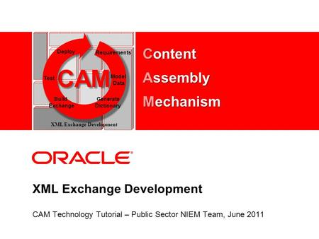 XML Exchange Development CAM Technology Tutorial – Public Sector NIEM Team, June 2011 CAM Test Model Data Deploy Requirements Build Exchange Generate Dictionary.