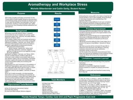 Purpose Improvement Tools/Methods Limitations / Lessons Learned Results Process Improvement Aromatherapy and Workplace Stress Michelle Bittenbender and.