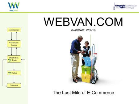 Wholesaler / Vendor Consumer Station Distribution Center Manufacturer WEBVAN.COM (NASDAQ: WBVN) The Last Mile of E-Commerce.