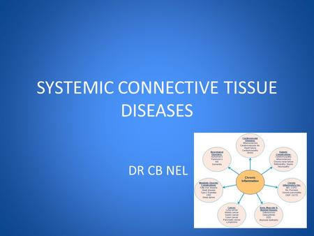 SYSTEMIC CONNECTIVE TISSUE DISEASES DR CB NEL. INTRODUCTION Multiple body systems involved Wide spectrum of clinical manifestations Aetiology is multifactorial.