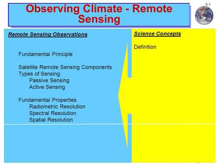 Climate and Global Change Notes 5-1 Observing Climate - Remote Sensing Remote Sensing Observations Fundamental Principle Satellite Remote Sensing Components.