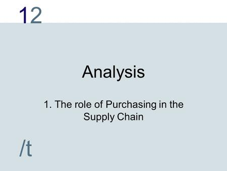 1212 /t Analysis 1. The role of Purchasing in the Supply Chain.