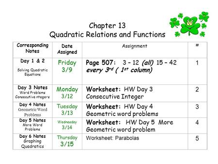 Quadratic Relations and Functions