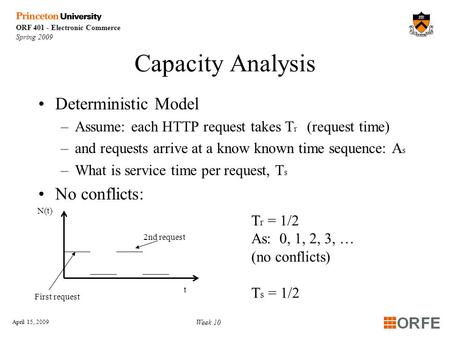 ORF 401 - Electronic Commerce Spring 2009 April 15, 2009 Week 10 Capacity Analysis Deterministic Model –Assume: each HTTP request takes T r (request time)