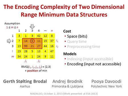 The Encoding Complexity of Two Dimensional Range Minimum Data Structures MADALGO, October 2, 2013 (Work presented at ESA 2013) 1234  n 131342128 27146111537.