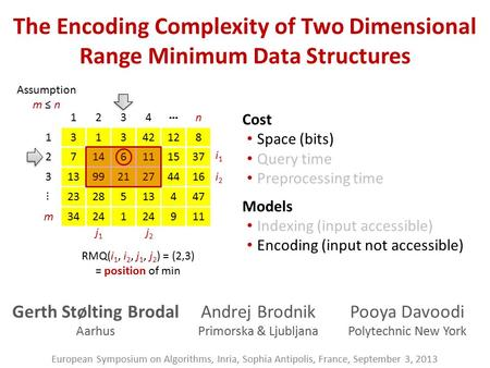 The Encoding Complexity of Two Dimensional Range Minimum Data Structures European Symposium on Algorithms, Inria, Sophia Antipolis, France, September 3,