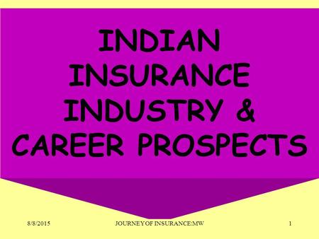 8/8/2015JOURNEY OF INSURANCE:MW1 INDIAN INSURANCE INDUSTRY & CAREER PROSPECTS.