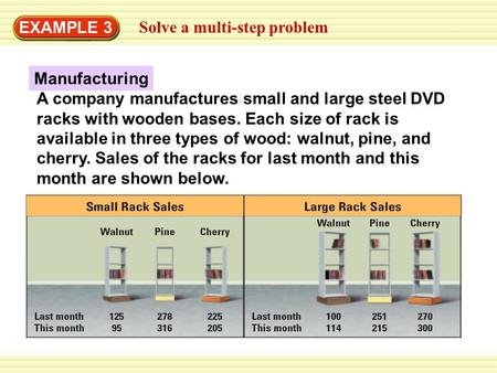 EXAMPLE 3 Solve a multi-step problem Manufacturing A company manufactures small and large steel DVD racks with wooden bases. Each size of rack is available.