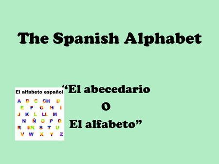"The Spanish Alphabet ""El abecedario O El alfabeto"""