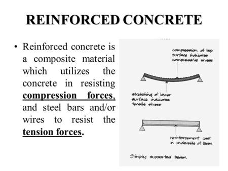 REINFORCED CONCRETE Reinforced concrete is a composite material which utilizes the concrete in resisting compression forces, and steel bars and/or.