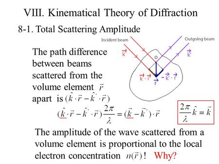 VIII. Kinematical Theory of Diffraction 8-1. Total Scattering Amplitude The path difference between beams scattered from the volume element apart is The.