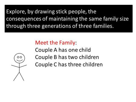 Explore, by drawing stick people, the consequences of maintaining the same family size through three generations of three families. Meet the Family: Couple.