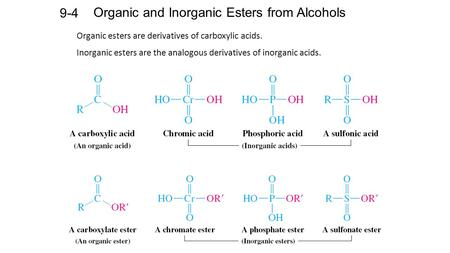 Organic and Inorganic Esters from Alcohols 9-4 Organic esters are derivatives of carboxylic acids. Inorganic esters are the analogous derivatives of inorganic.