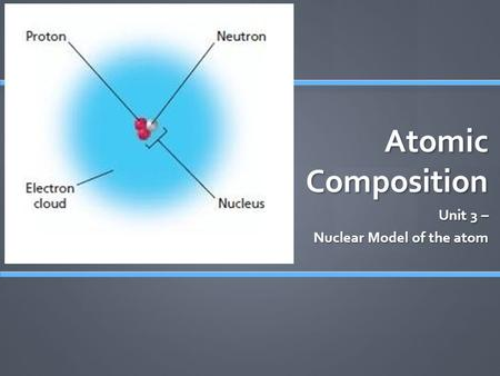 Atomic Composition Unit 3 – Nuclear Model of the atom.