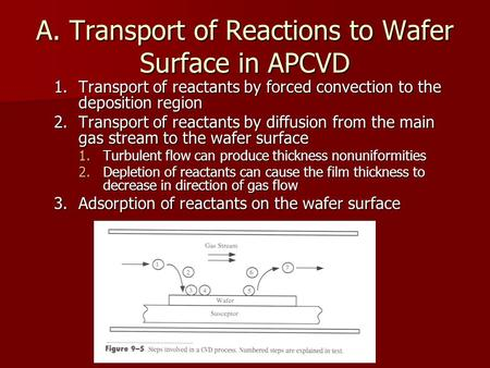 A. Transport of Reactions to Wafer Surface in APCVD 1.Transport of reactants by forced convection to the deposition region 2.Transport of reactants by.