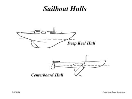 United States Power Squadrons ® B 97 02-04 Sailboat Hulls Deep Keel Hull Centerboard Hull.