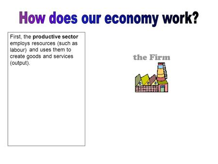 The Firm First, the productive sector employs resources (such as labour) and uses them to create goods and services (output).